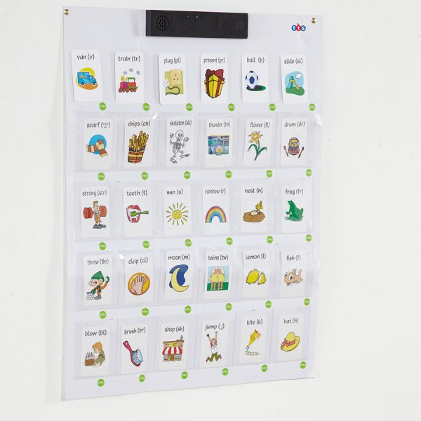 Recordable Talking Interactive Wall