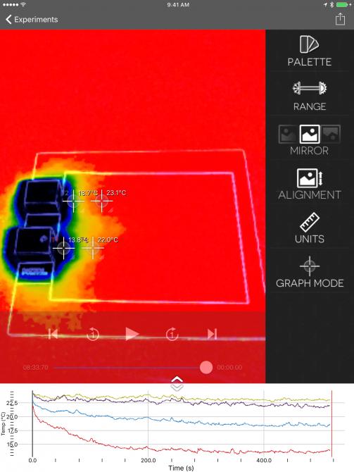 FLIR ONE™ Thermal Camera GEN 3