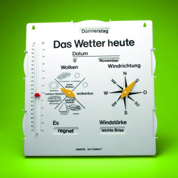 Tableau météorologique (en allemand)